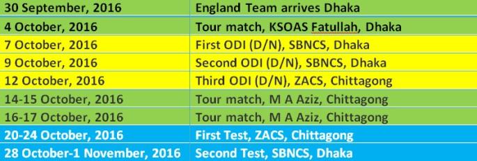 England's Tour Fixture against Bangladesh